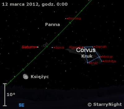 Położenie Księżyca i Saturna na początku drugiej dekady marca 2012 r.