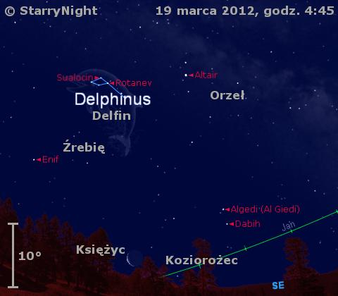 Położenie Księżyca 19 marca 2012 roku