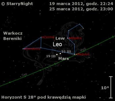 Położenie Marsa wtrzecim tygodniu marca 2012 r.