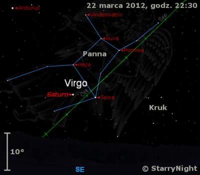 Położenie Saturna wtrzecim tygodniu marca 2012 r.