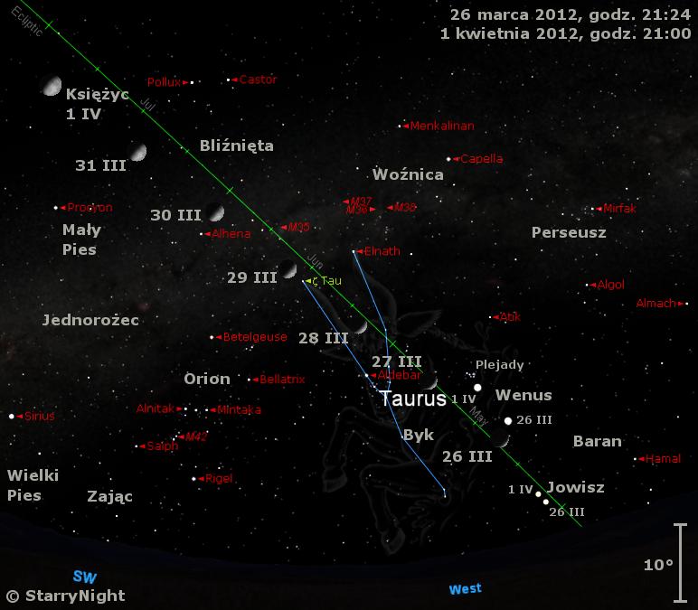 Położenie Księżyca, Wenus i Jowisza pod koniec marca 2012