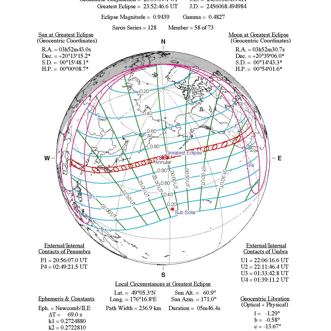 Obrączkowe zaćmienie Słońca, 20/21 maja 2012