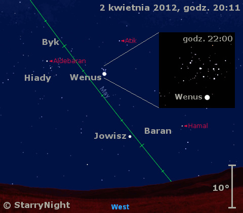 Położenie Wenus i Jowisza w pierwszym tygodniu kwietnia 2012
