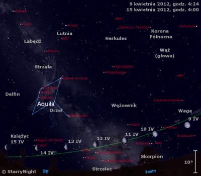 Położenie Księżyca w drugim tygodniu kwietnia 2012 r.
