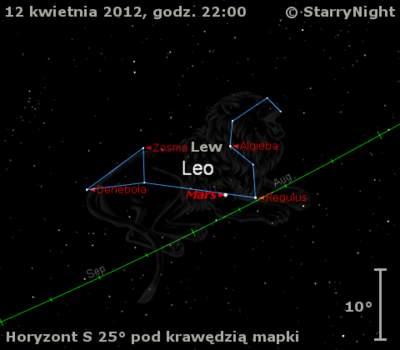Położenie Marsa w drugim tygodniu kwietnia 2012 r.
