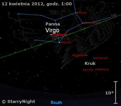 Położenie Saturna w drugim tygodniu kwietnia 2012 r.