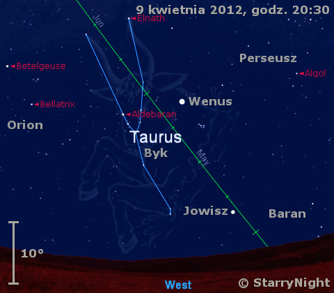 Położenie Wenus i Jowisza w drugim tygodniu kwietnia 2012
