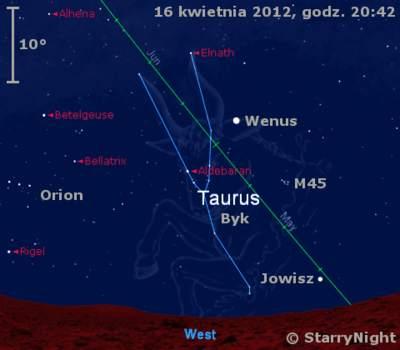 Położenie Wenus iJowisza wtrzecim tygodniu kwietnia 2012