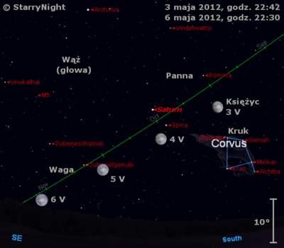 Położenie Księżyca iSaturna podkoniec pierwszego tygodnia maja 2012
