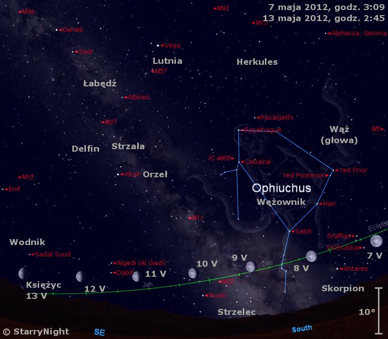 Położenie Księżyca w drugim tygodniu maja 2012