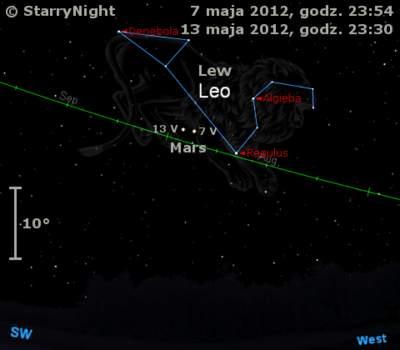 Położenie Marsa wdrugim tygodniu maja 2012 r.