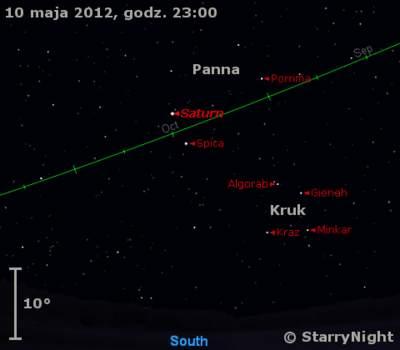 Położenie Saturna wdrugim tygodniu maja 2012 r.