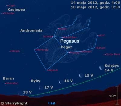 Położenie Księżyca iradiantu Eta-Akwarydów wtrzecim tygodniu maja 2012