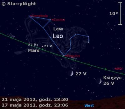 Położenie Marsa iKsiężyca wczwartym tygodniu maja 2012