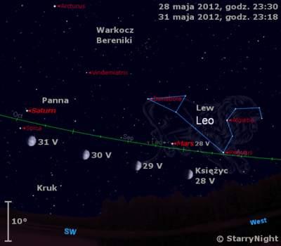 Położenie Księżyca iMarsa wkońcu maja 2012 r.