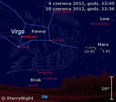 Położenie Marsa i Saturna w końcu pierwszej dekady czerwca 2012 r.