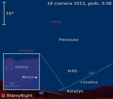 Położenie Jowisza, Wenus i Księżyca w trzecim tygodniu czerwca 2012 r.