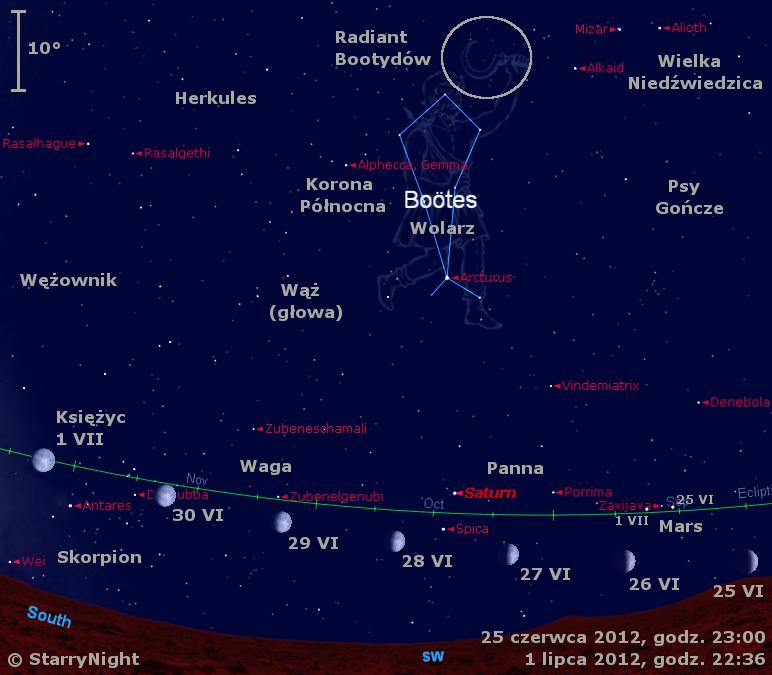 Położenie Księżyca i radiantu Bootydów w czwartym tygodniu czerwca 2012 r.