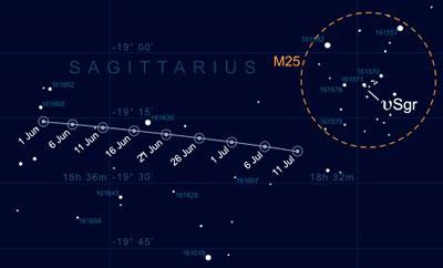 opozycja Plutona w czerwcu 2012 roku