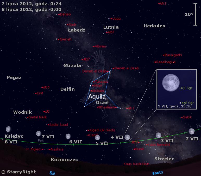 Położenie  Księżyca w pierwszym tygodniu lipca 2012