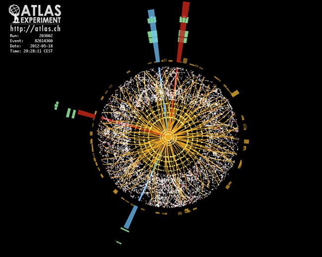 ATLAS - symulacja rozpadu kandydata na bozon Higgsa