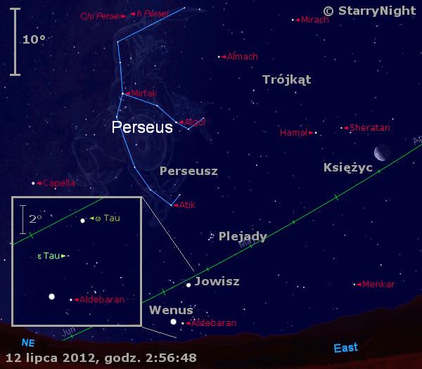 Położenie Księżyca, Wenus i Jowisza w drugim tygodniu lipca 2012 r.