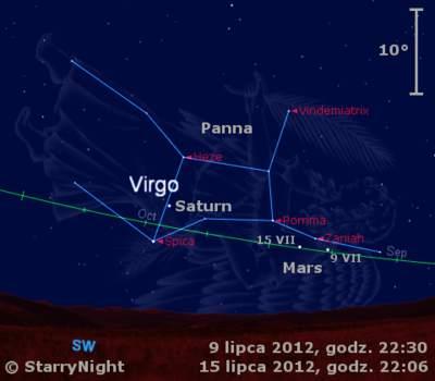 Położenie Marsa iSaturna wdrugim tygodniu lipca 2012 r.