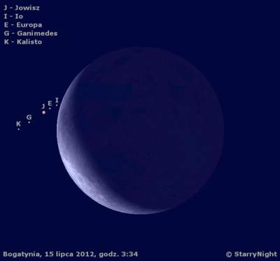 Animacja zakrycia Jowisza przezKsiężyc 15 lipca 2012 r.