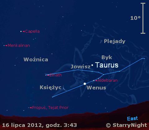Położenie Księżyca, Wenus i Jowisza w trzecim tygodniu lipca 2012