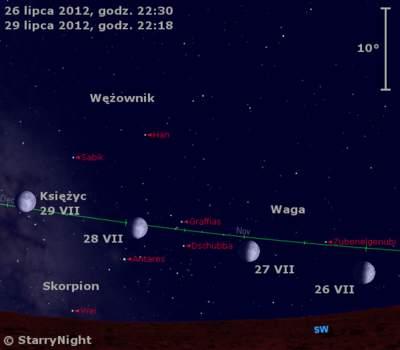 Położenie Księżyca wkońcu ostatniego tygodnia lipca 2012 r,