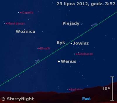 Położenie Wenus iJowisza wostatnim tygodniu lipca 2012