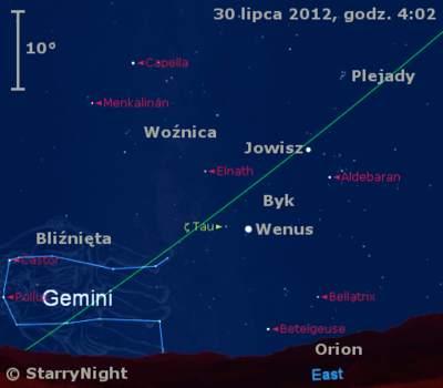 Położenie Wenus iJowisza naprzełomie lipca isierpnia 2012
