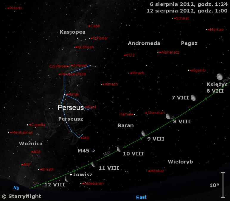 Położenie Księżyca i Jowisza w drugim tygodniu sierpnia 2012 r.