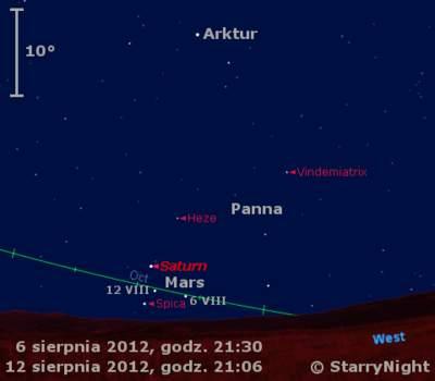 Położenie Marsa i Saturna w drugim tygodniu sierpnia 2012 r.