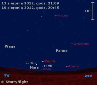 Położenie Marsa i Saturna w trzecim tygodniu sierpnia 2012 r.