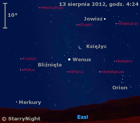 Położenie Księżyca Wenus, Jowisza i Merkurego w trzecim tygodniu sierpnia 2012 r.