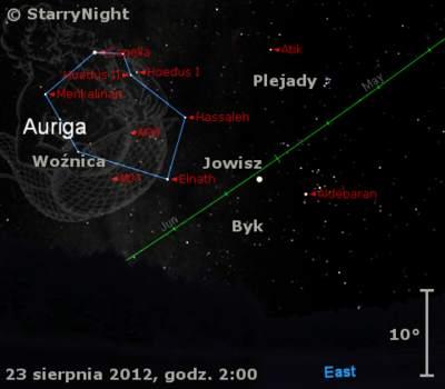 Położenie Jowisza wczwartym tygodniu sierpnia 2012 r.