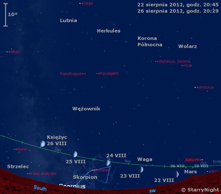 Położenie Księżyca, Marsa i Saturna w czwartym tygodniu sierpnia 2012 r.