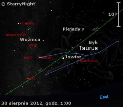 Położenie Jowisza wotatnim tygodniu sierpnia 2012 r.