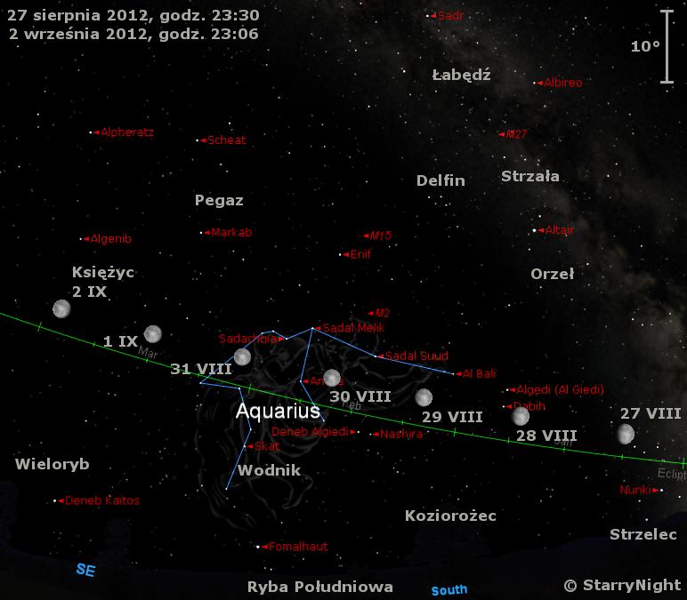Położenie Księżyca w ostatnim tygodniu sierpnia 2012 r.