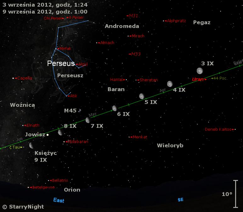 Położenie Księżyca i Jowisza w pierwszym tygodniu września 2012 r.