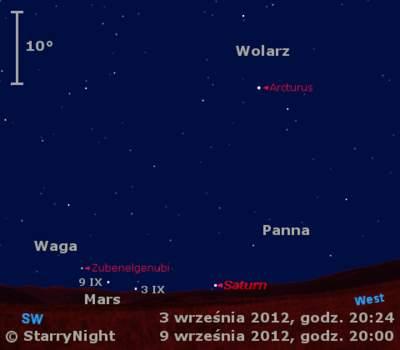 Położenie Marsa iSaturna wpierwszym tygodniu września 2012 r.