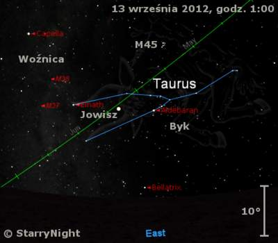 Położenie Jowisza wdrugim tygodniu września 2012 roku