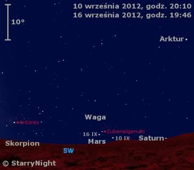 Położenie Marsa iSaturna wdrugim tygodniu września 2012 r.