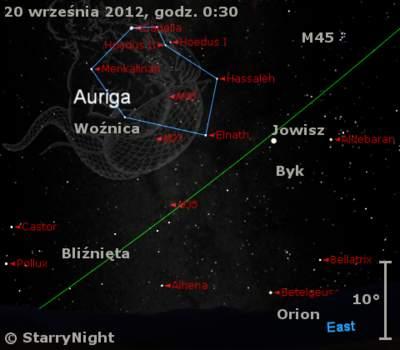 Położenie Jowisza w trzecim tygodniu września 2012 r.
