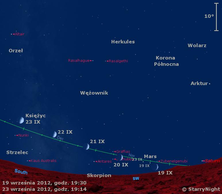 Położenie Księżyca, Marsa i Saturna w trzecim tygodniu września 2010