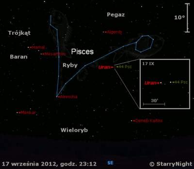 Położenie Urana w trzecim tygodniu września 2012 r.