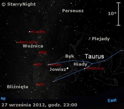 Położenie Jowisza wczwartym tygodniu września 2012