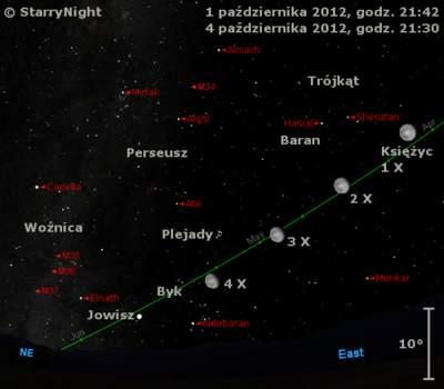 Położenie Księżyca wpierwszych dniach pażdziernika 2012 r.