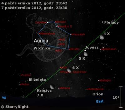 Położenie Księżyca iJowisza wkońcu pierwszego tygodnia października 2012 r.